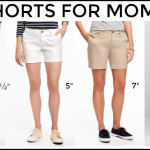 "Typically shorts are short (3½"" – 4″ inseam), mid-length (5″-7″) or Bermuda  (9″-11″). Most women look best in mid-length shorts."