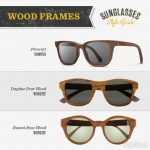 Sunglasses Style Guide: Wooden Frames