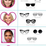 This guide will help you find the best sunglasses for your face shape.  These sunglass styles will fit your face shape. There are tips to help make  the