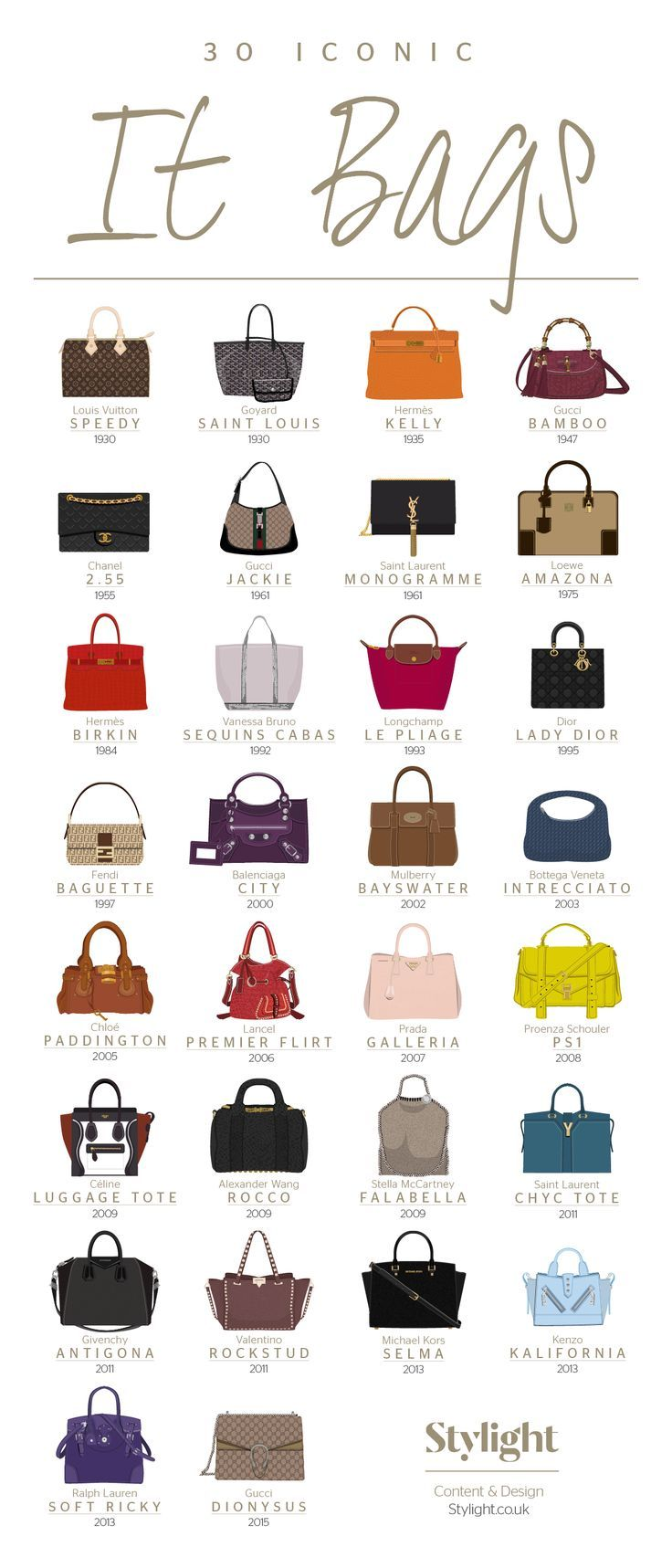 30 most Iconic Bags #Infographic