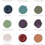If you are wanting a Modern Victorian  spaces these are EHD approved paint color...