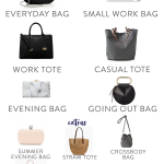 The Complete Bag Wardrobe — The Capsule Project