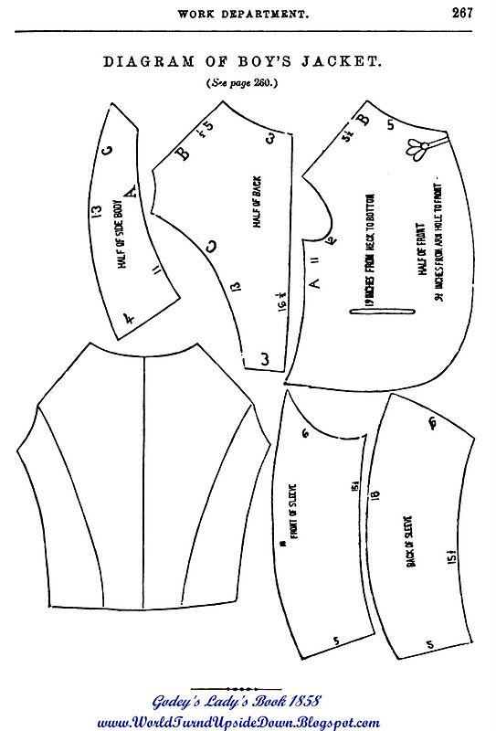 World Turn'd Upside Down: Civil War Boy's Jacket Pattern from Godey's Lady's Boo…